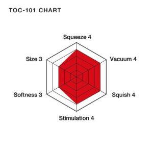 N5048 Tenga Cup Products Chart 4