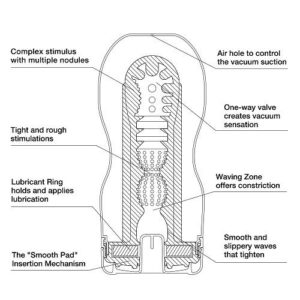 N5048 Tenga Cup Products Instruction 2 6