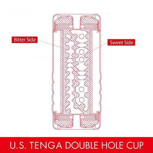 n9686 tenga ultra soft double hole cup male masturbator 6 1 1 5 - TENGA Ultra Soft Double Hole Cup